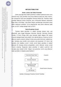 METODE PENELITIAN. Gambar 2 Kerangka Penarikan Contoh Penelitian. Purposive. Kecamatan Bogor Barat. Purposive. Kelurahan Bubulak