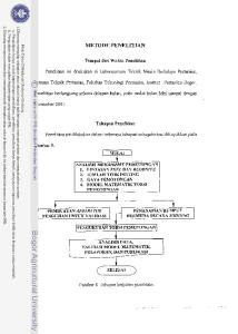 METODE PENELITIAN. Tempat dan Waktu Penelitian. Jurusan Teknik Pertanian, Fakultas Teknologi Pertanian, Institut Pertanian Bogor