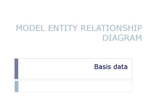 MODEL ENTITY RELATIONSHIP DIAGRAM. Basis data