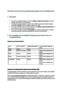 Overzicht van de nieuwe pensioenmaatregelen in de overheidssector. 2. De verhoging van de leeftijd en loopbaanvoorwaarde voor vervroegd
