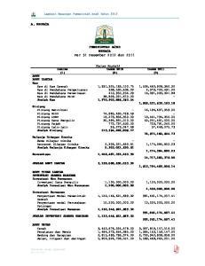 PEMERINTAH ACEH NERACA Per 31 Desember 2012 dan 2011
