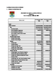 PEMERINTAH KOTA LUBUKLINGGAU NERACA Per 31 Desember 2008 dan 2007
