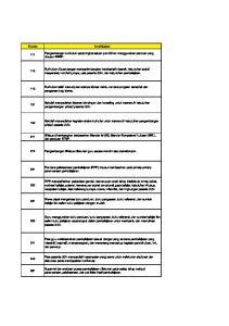 Pengembangan kurikulum pada tingkat satuan pendidikan menggunakan panduan yang disusun BSNP
