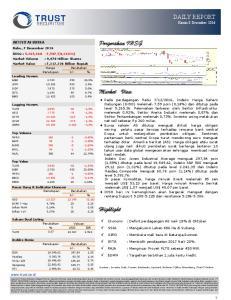Pergerakan IHSG. Market View