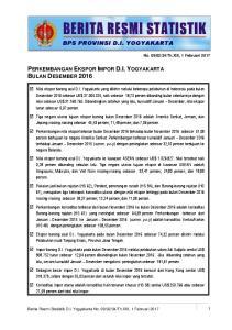 PERKEMBANGAN EKSPOR IMPOR D.I. YOGYAKARTA BULAN DESEMBER 2016