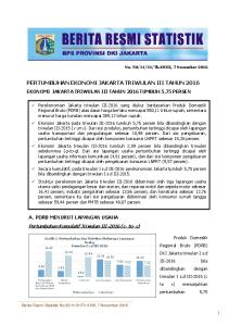 PERTUMBUHAN EKONOMI JAKARTA TRIWULAN III TAHUN 2016