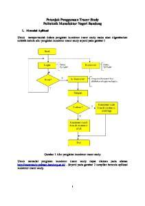 Petunjuk Penggunaan Tracer Study Politeknik Manufaktur Negeri Bandung