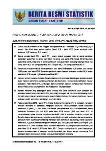 PROFIL KEMISKINAN DI NUSA TENGGARA BARAT MARET 2017
