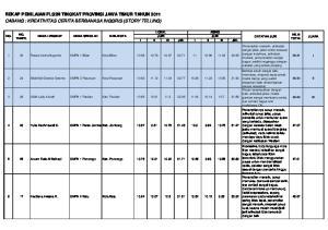 REKAP PENILAIAN FLS2N TINGKAT PROVINSI JAWA TIMUR TAHUN 2011 CABANG : KREATIVITAS CERITA BERBAHASA INGGRIS (STORY TELLING)