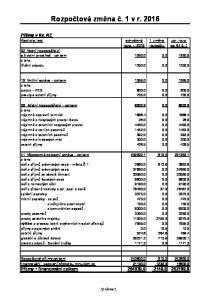Rozpočtová změna č. 1 v r. 2016
