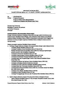 sekretariat tim kartanu 2015 komplek ketintang regency no 17-19, telp surabaya jawa timur