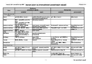 Seznam ploch na shromažďování povodňových odpadů