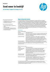 Snel weer in bedrijf. HP Hardware Support Exchange Service. Overzicht van de service. Datasheet