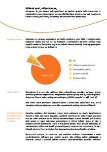 SVJ (92,7 %) Stabilita a tradice. Zodpovědnost
