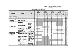 TAHAPAN PELAKSANAAN PEMBANGUNAN. Benowo Pembangunan PPI(Pusat Pelelangan Ikan) Romokalisari Pembangunan Pasar Kota Tambak Osowilangon
