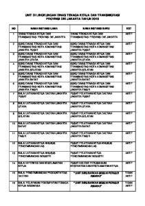 UNIT DI LINGKUNGAN DINAS TENAGA KERJA DAN TRANSMIGRASI PROVINSI DKI JAKARTA TAHUN 2016