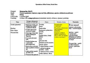 Úvodní opakování, kladná a záporná čísla, dělitelnost, osová a středová souměrnost