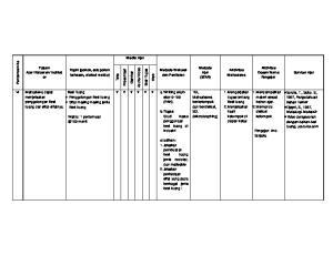 Video. Metode Evaluasi dan Penilaian. Web. Soal-Tugas. a. Writing exam skor:0-100 (PAN). b. Tugas: Studi kasus penggunaan besi tuang di industri