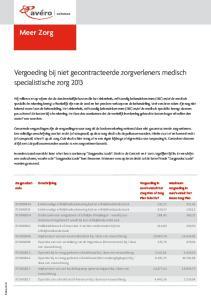 Zorgproductcode euro s vanuit het Zorg Plan of Zorg Plan Selectief